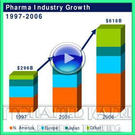 Marketing-Research-CA-IMS-Pharma